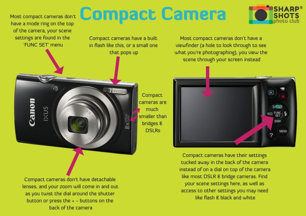 What is a compact camera, mirrorless camera, bridge camera, DSLR camera, best camera for children, best camera for teenager, sharp shots photo club