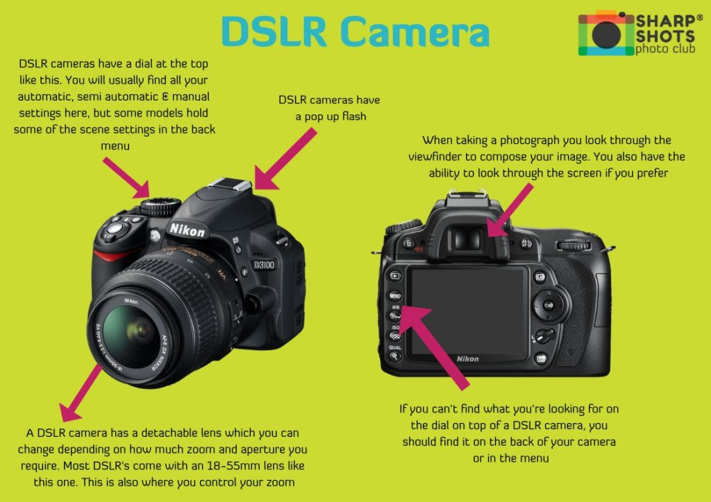 What is a DSLR camera, mirrorless camera, compact camera, bridge camera, best camera for children, best camera for teenager, sharp shots photo club